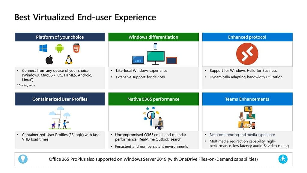 Best Virtualized End-user Experience