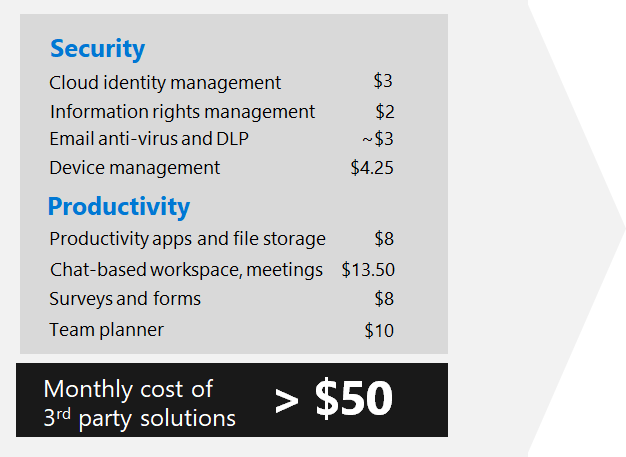 Third party security tools cost