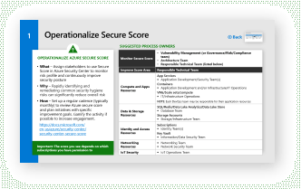Operationalize Secure Score for cleaning up risk