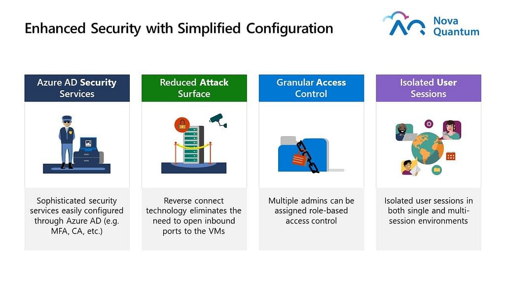 Enhanced Security with Simplified Configuration