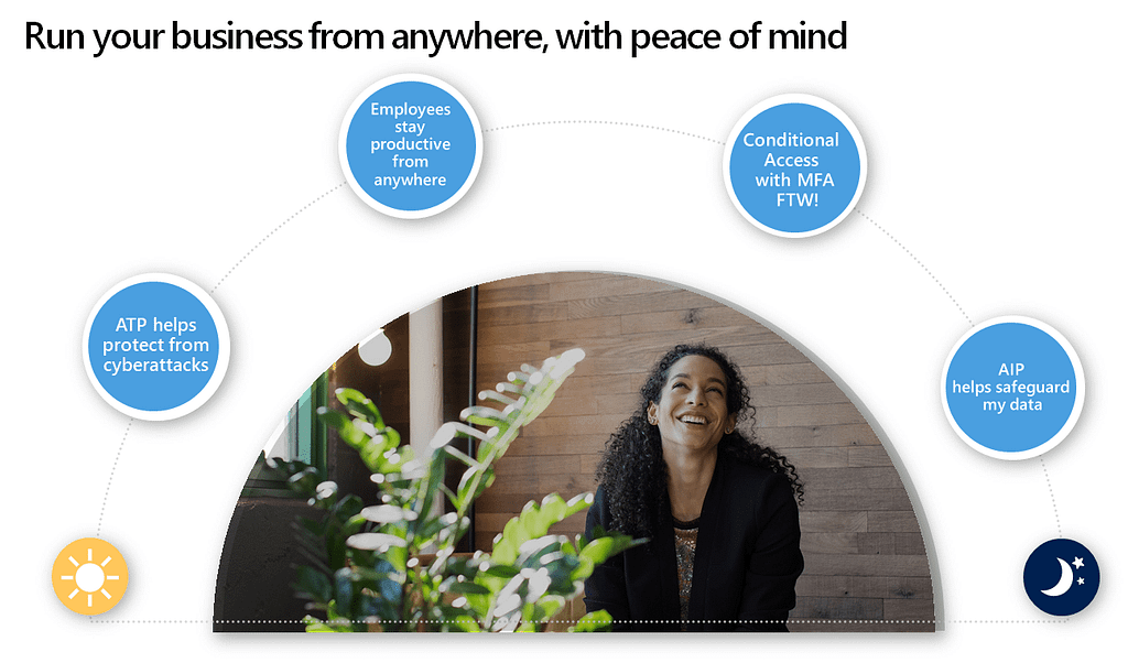 Run your business from anywhere, with peace of mind