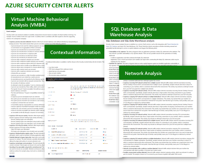 Azure Security Center Alerts